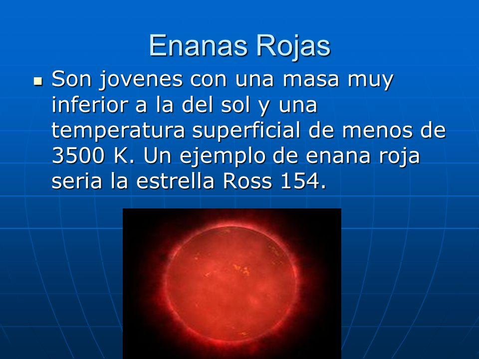 Enanas Rojas