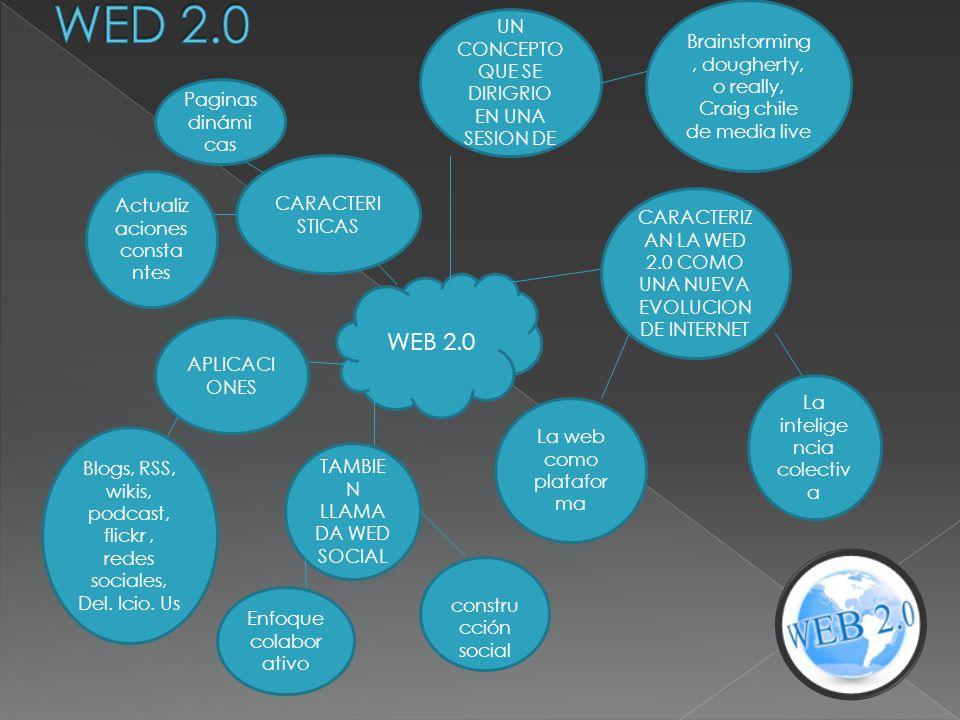 WED 2.0 WEB 2.0 construcción social