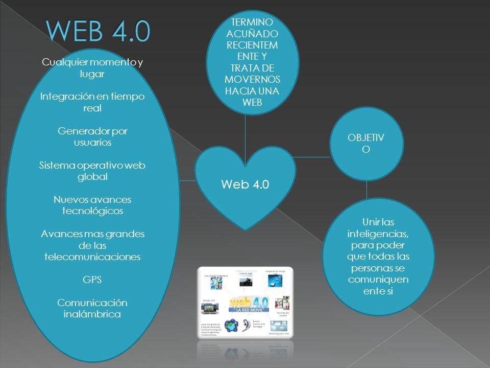 WEB 4.0 TERMINO ACUÑADO RECIENTEMENTE Y TRATA DE MOVERNOS HACIA UNA WEB. Cualquier momento y lugar.