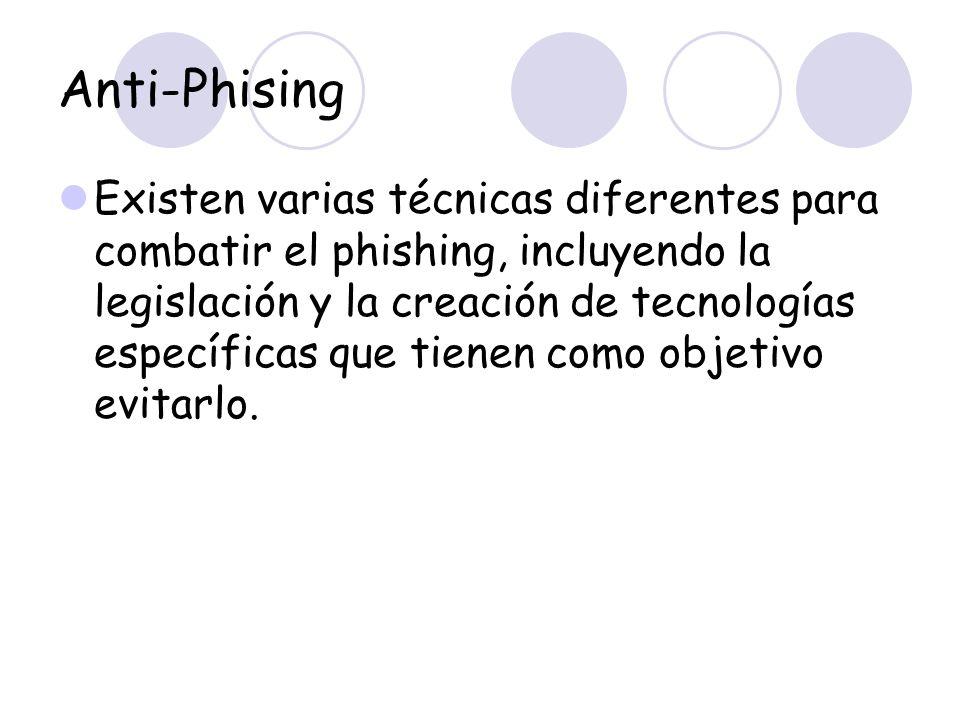 Anti-Phising
