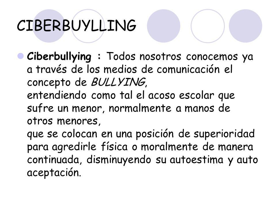 CIBERBUYLLING