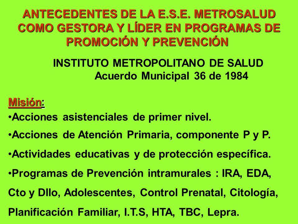 ANTECEDENTES DE LA E.S.E. METROSALUD