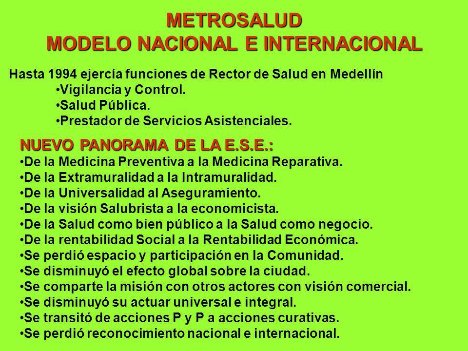 MODELO NACIONAL E INTERNACIONAL