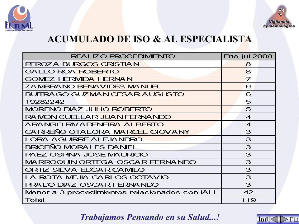 ACUMULADO DE ISO & AL ESPECIALISTA