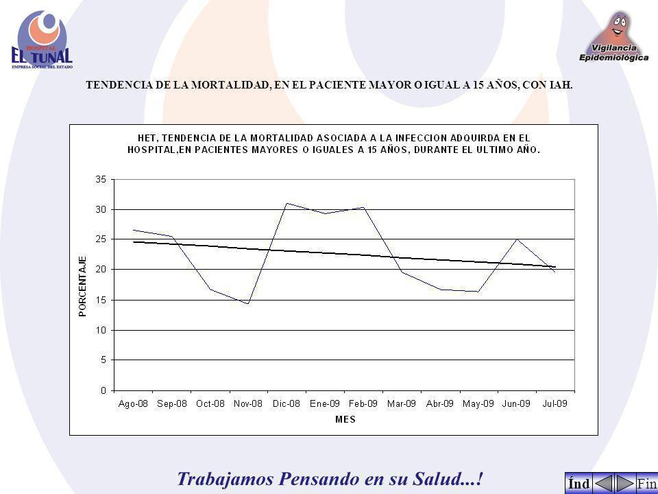 TENDENCIA DE LA MORTALIDAD, EN EL PACIENTE MAYOR O IGUAL A 15 AÑOS, CON IAH.