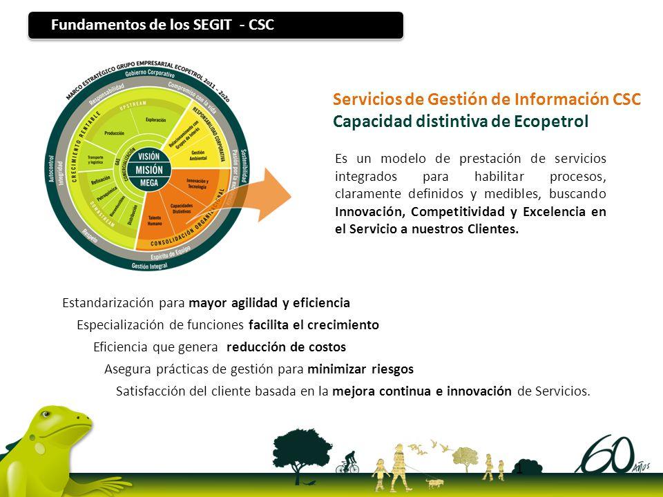Fundamentos de los SEGIT - CSC