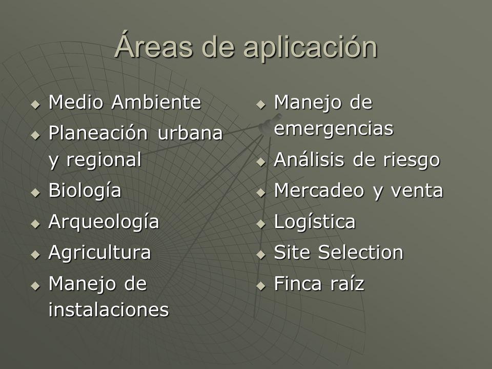 Áreas de aplicación Medio Ambiente Planeación urbana y regional