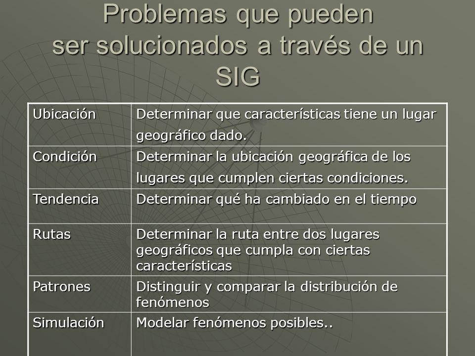Problemas que pueden ser solucionados a través de un SIG