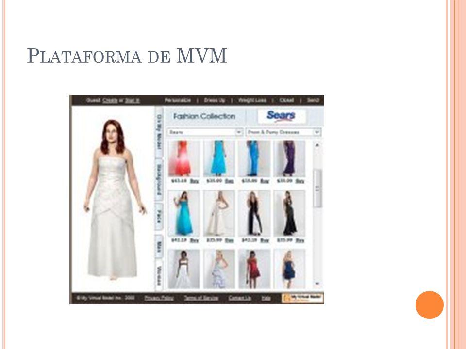 Plataforma de MVM