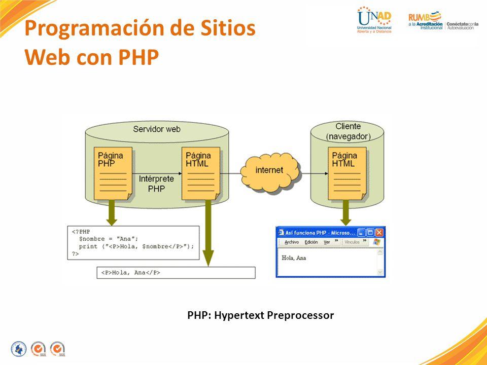 Programación de Sitios Web con PHP