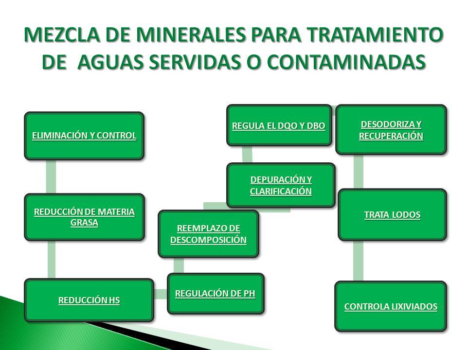 Mezcla de minerales para tratamiento de aguas servidas o contaminadas