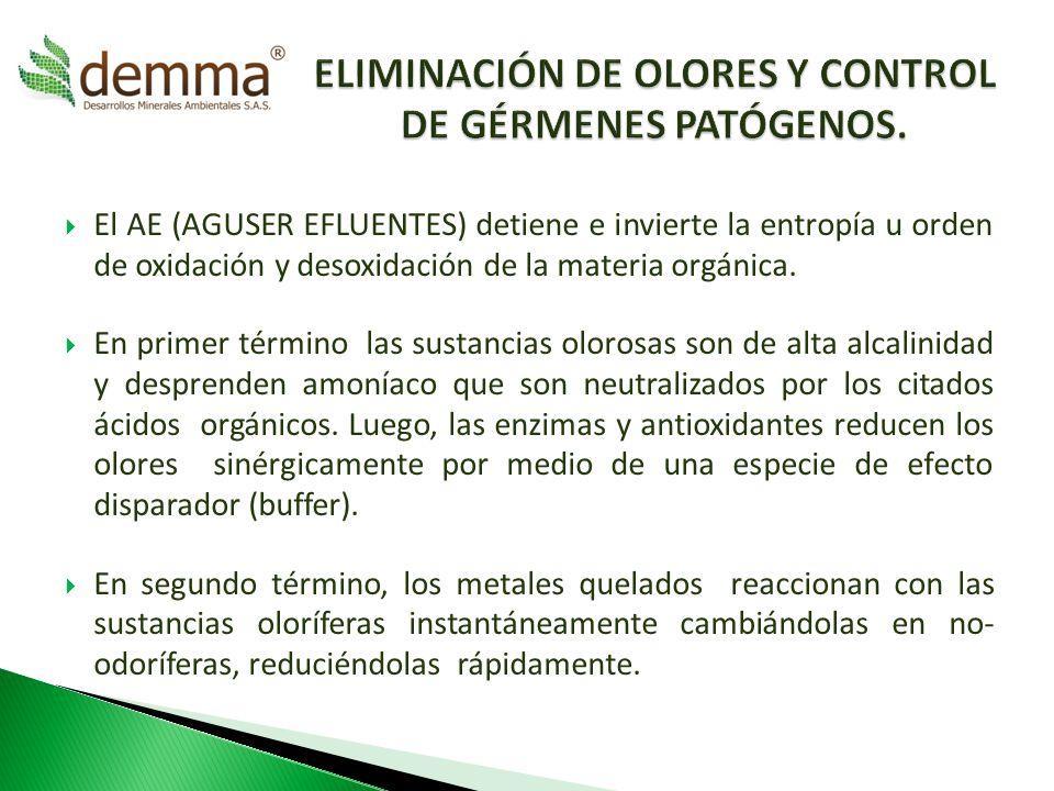 Eliminación de olores y control de gérmenes patógenos.