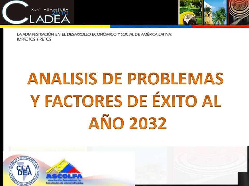 ANALISIS DE PROBLEMAS Y FACTORES DE ÉXITO AL AÑO 2032