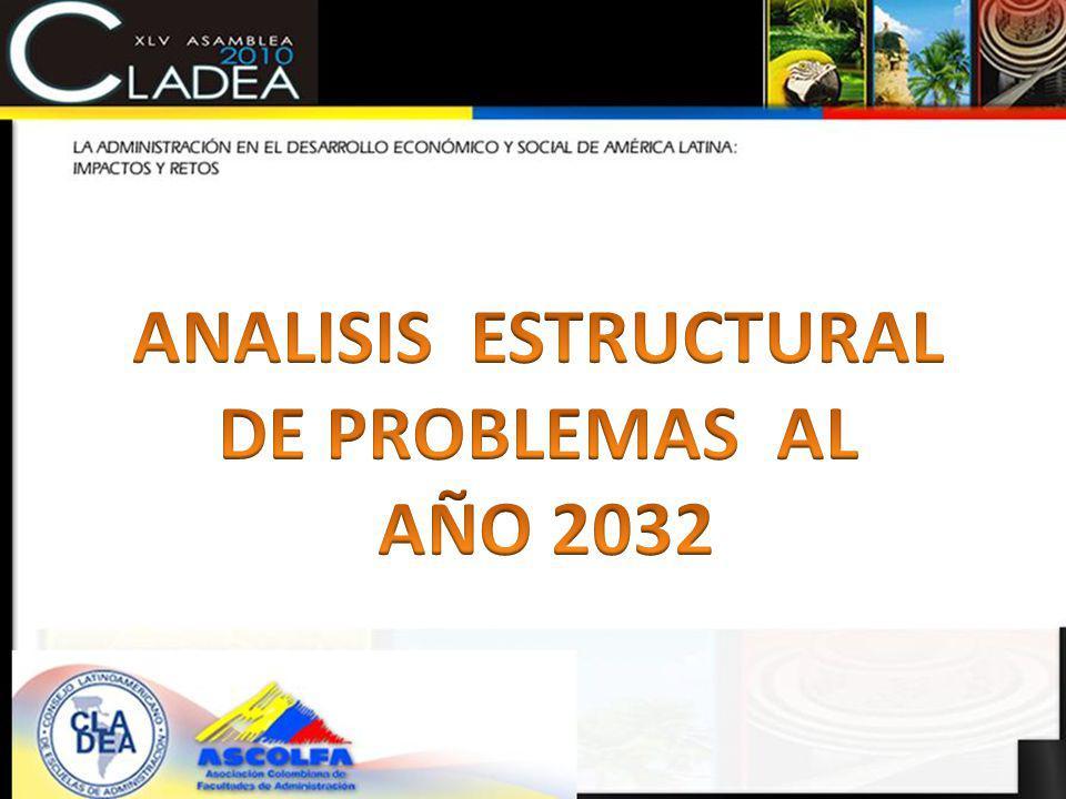ANALISIS ESTRUCTURAL DE PROBLEMAS AL AÑO 2032