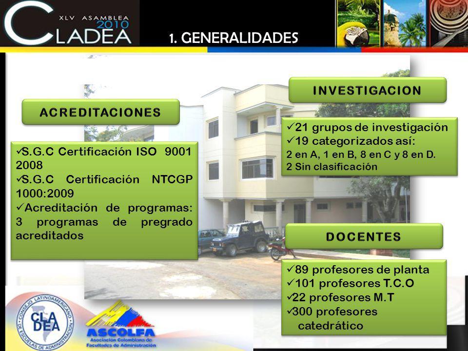 1. GENERALIDADES INVESTIGACION ACREDITACIONES