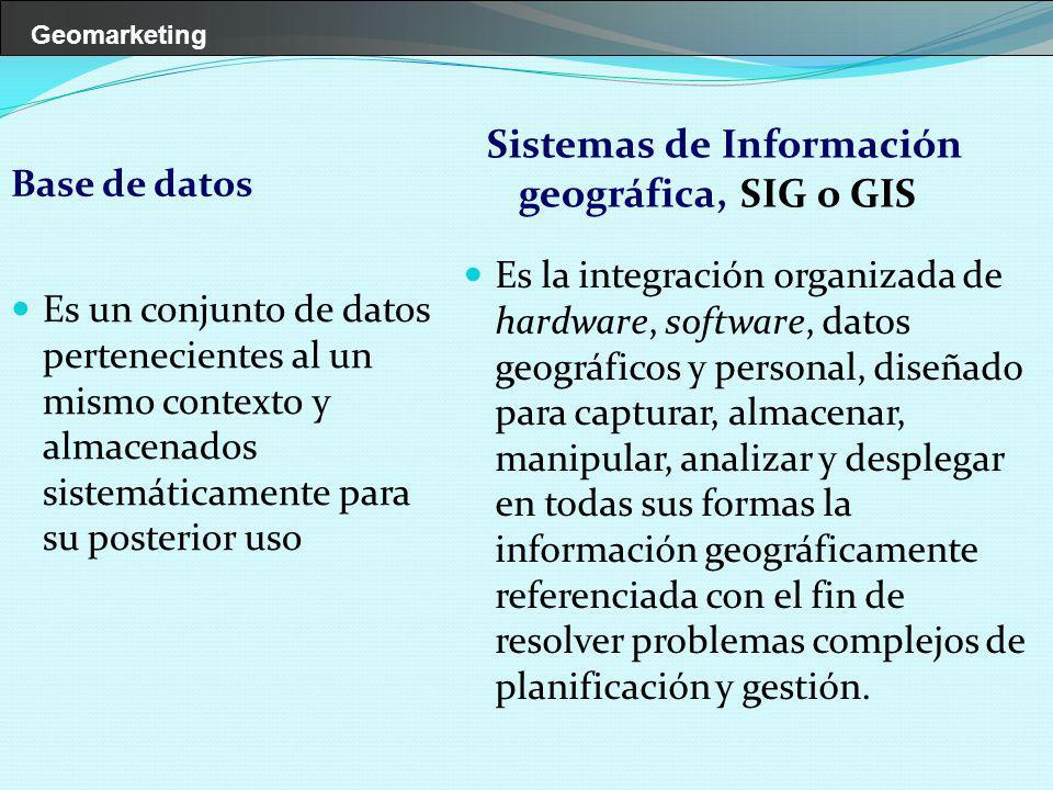 Sistemas de Información geográfica, SIG o GIS
