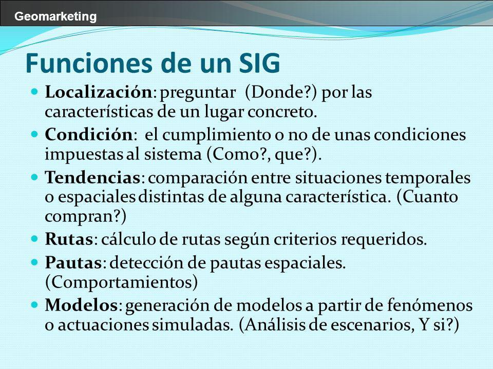 Funciones de un SIG Localización: preguntar (Donde ) por las características de un lugar concreto.