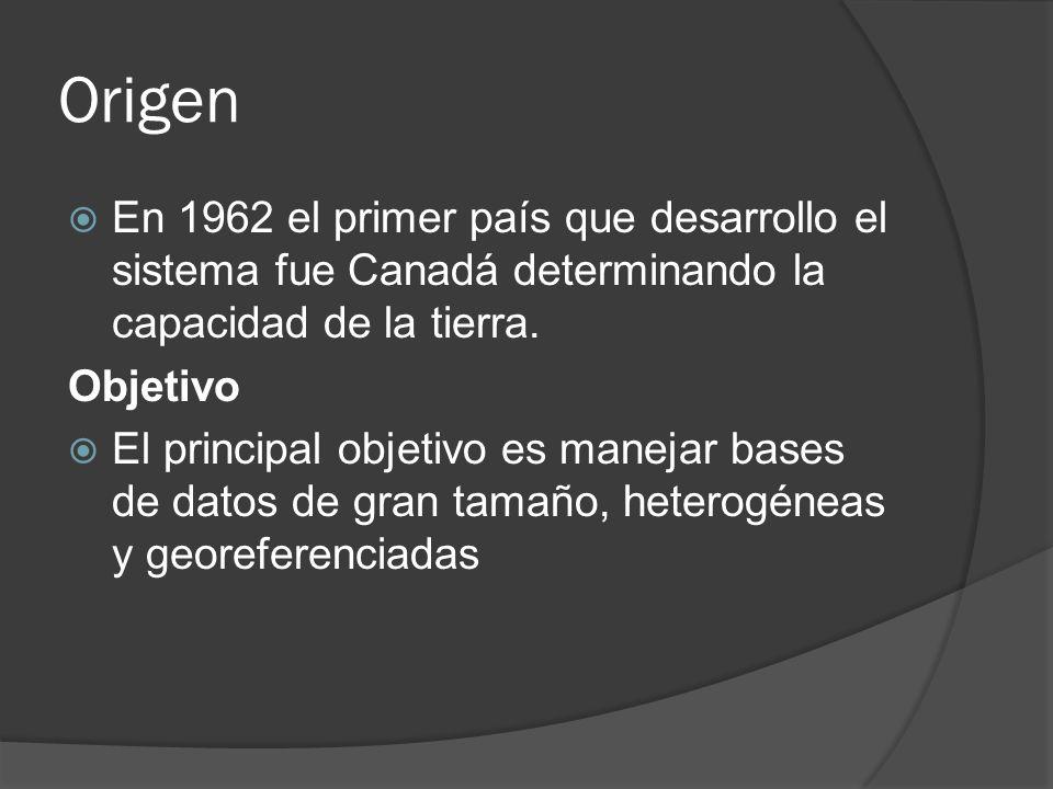 Origen En 1962 el primer país que desarrollo el sistema fue Canadá determinando la capacidad de la tierra.