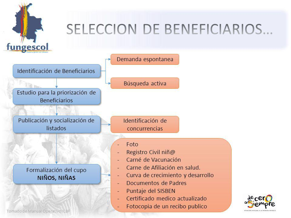 SELECCION DE BENEFICIARIOS…