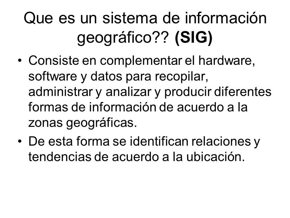 Que es un sistema de información geográfico (SIG)
