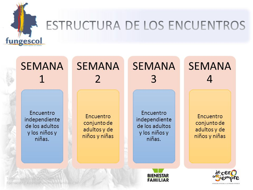 ESTRUCTURA DE LOS ENCUENTROS
