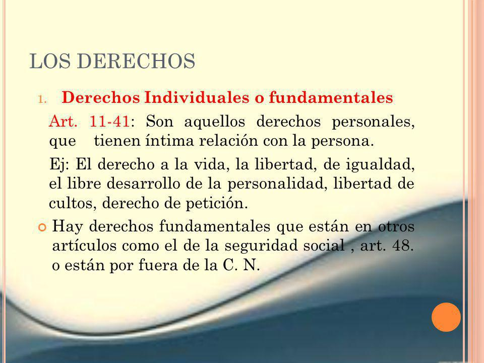 LOS DERECHOS Derechos Individuales o fundamentales