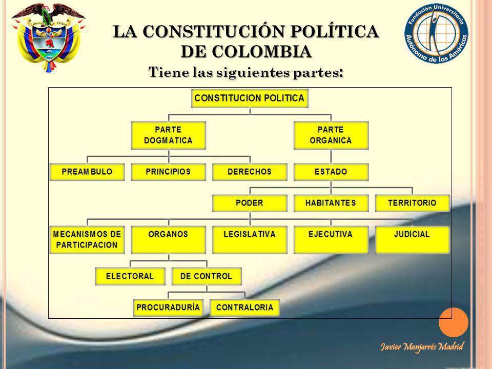 LA CONSTITUCIÓN POLÍTICA DE COLOMBIA Tiene las siguientes partes:
