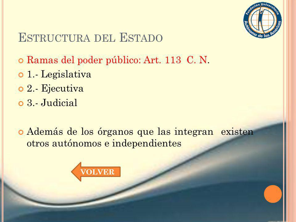 Estructura del Estado Ramas del poder público: Art. 113 C. N.