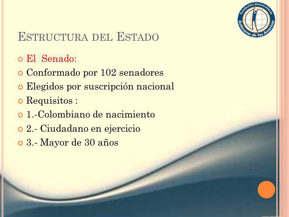 Estructura del Estado El Senado: Conformado por 102 senadores