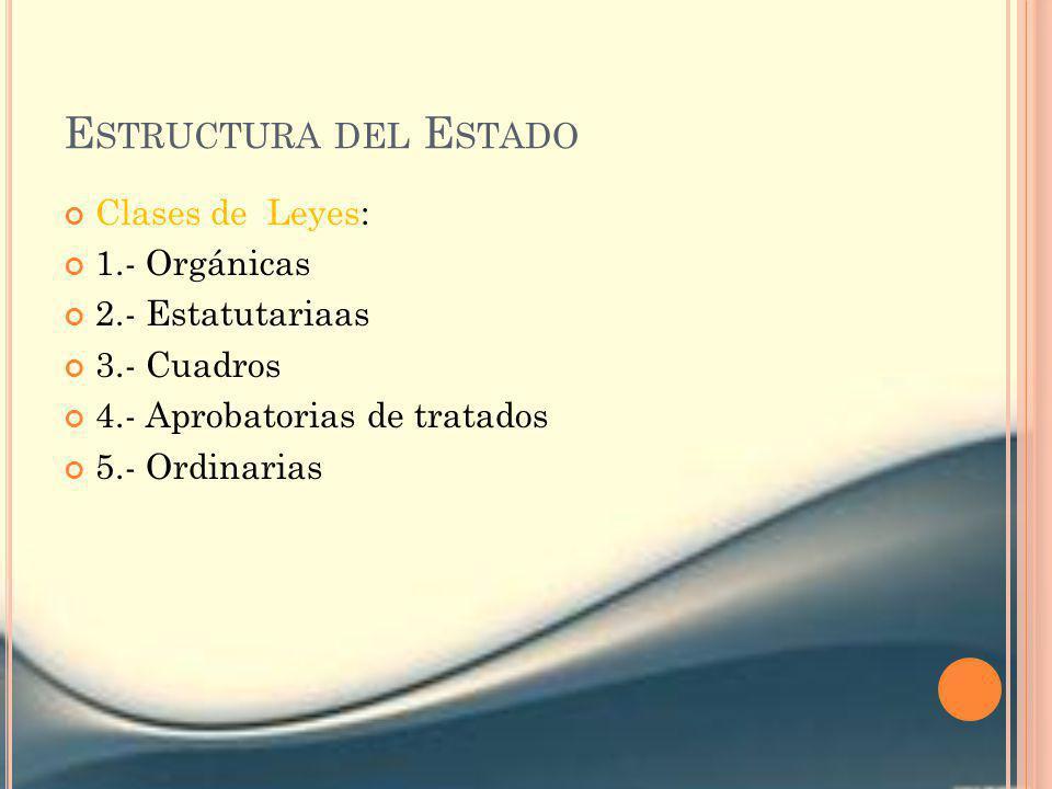 Estructura del Estado Clases de Leyes: 1.- Orgánicas 2.- Estatutariaas