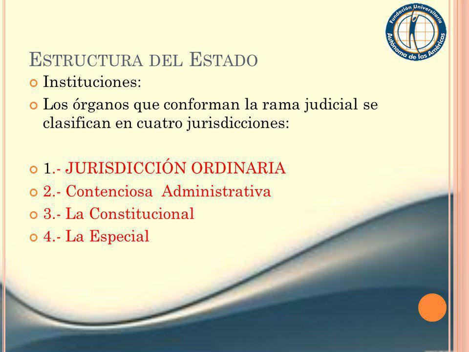 Estructura del Estado Instituciones: