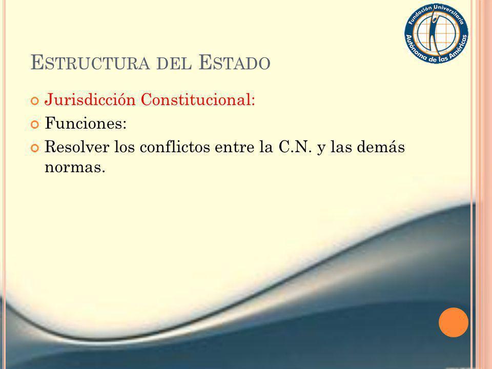 Estructura del Estado Jurisdicción Constitucional: Funciones:
