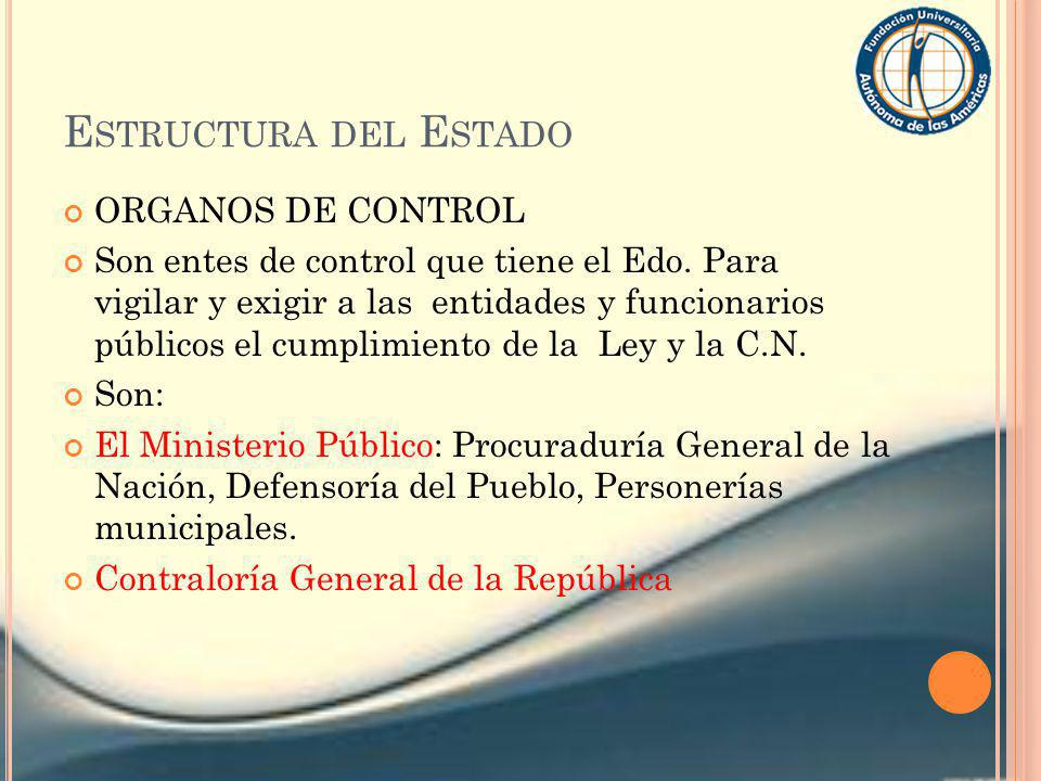Estructura del Estado ORGANOS DE CONTROL