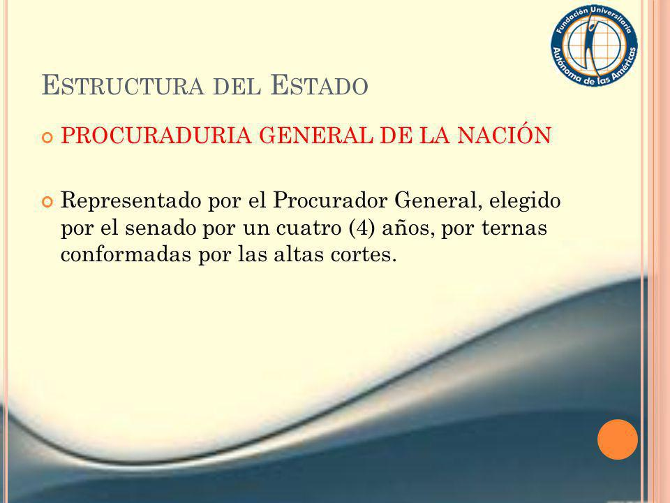 Estructura del Estado PROCURADURIA GENERAL DE LA NACIÓN