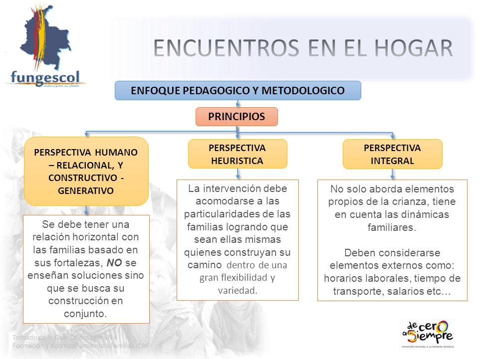 ENCUENTROS EN EL HOGAR ENFOQUE PEDAGOGICO Y METODOLOGICO PRINCIPIOS