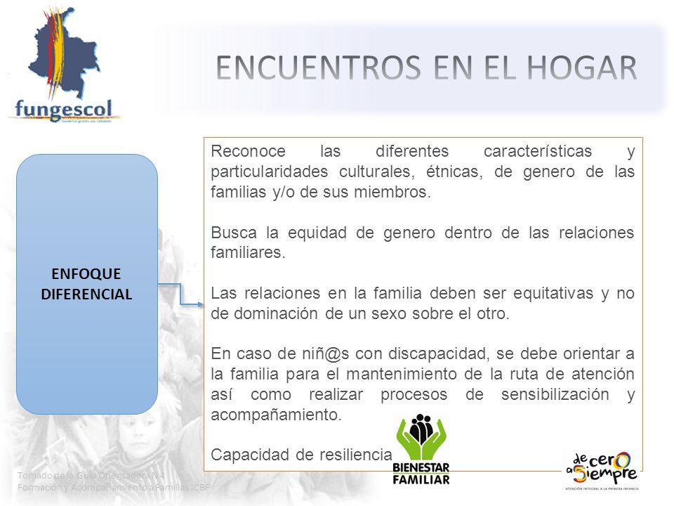 ENCUENTROS EN EL HOGAR Reconoce las diferentes características y particularidades culturales, étnicas, de genero de las familias y/o de sus miembros.