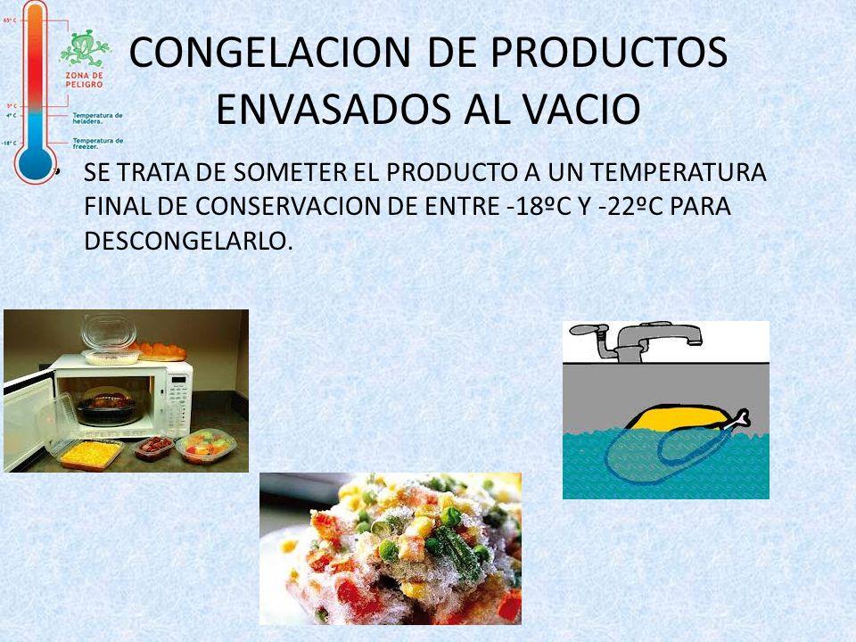 CONGELACION DE PRODUCTOS ENVASADOS AL VACIO