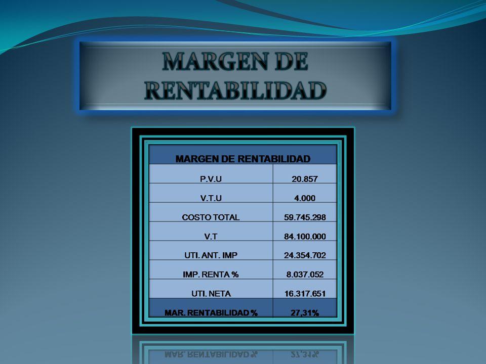 MARGEN DE RENTABILIDAD