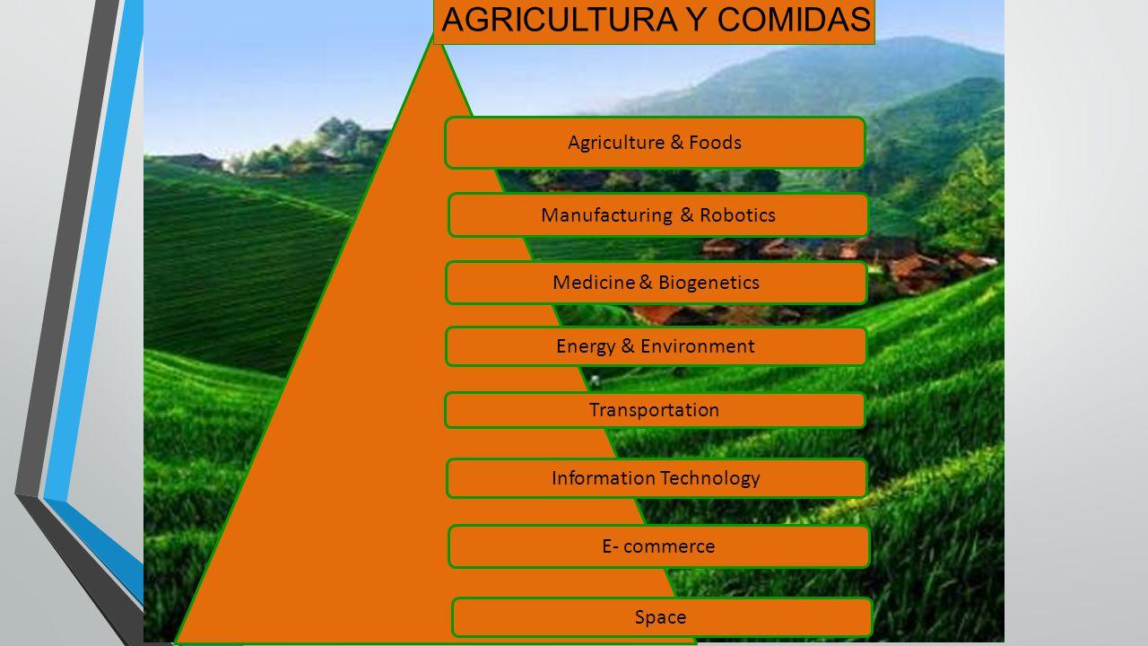 AGRICULTURA Y COMIDAS Agriculture & Foods Manufacturing & Robotics