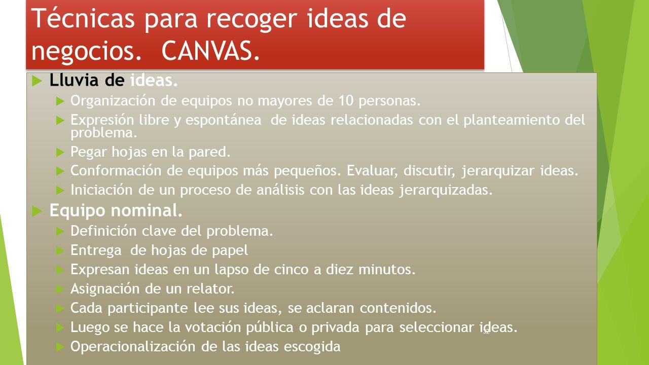 Técnicas para recoger ideas de negocios. CANVAS.