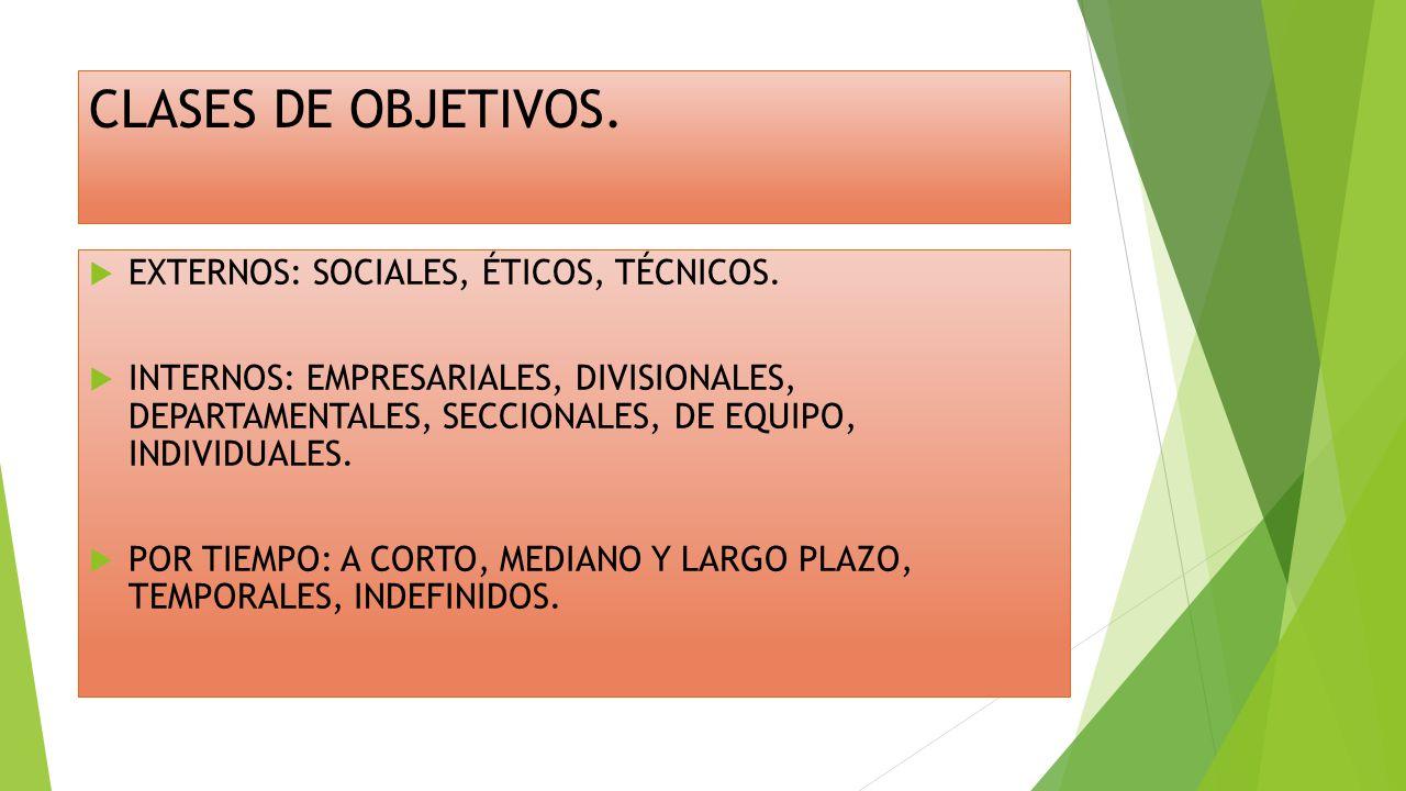CLASES DE OBJETIVOS. EXTERNOS: SOCIALES, ÉTICOS, TÉCNICOS.