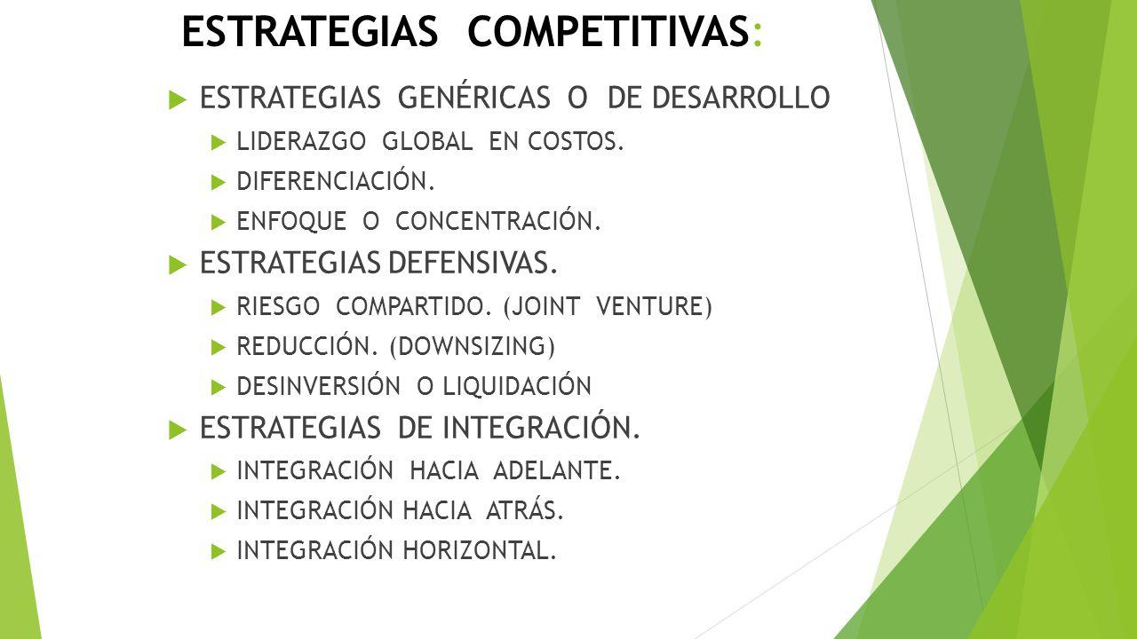 ESTRATEGIAS COMPETITIVAS:
