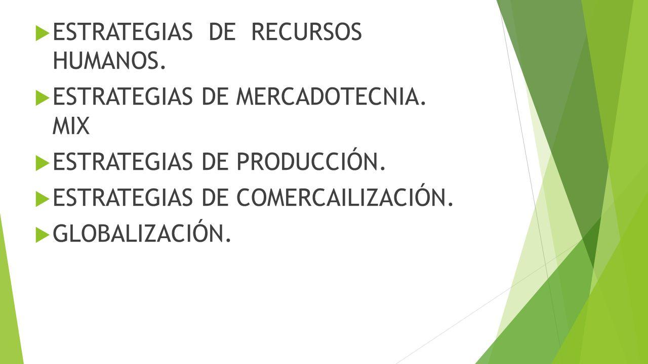 ESTRATEGIAS DE RECURSOS HUMANOS.