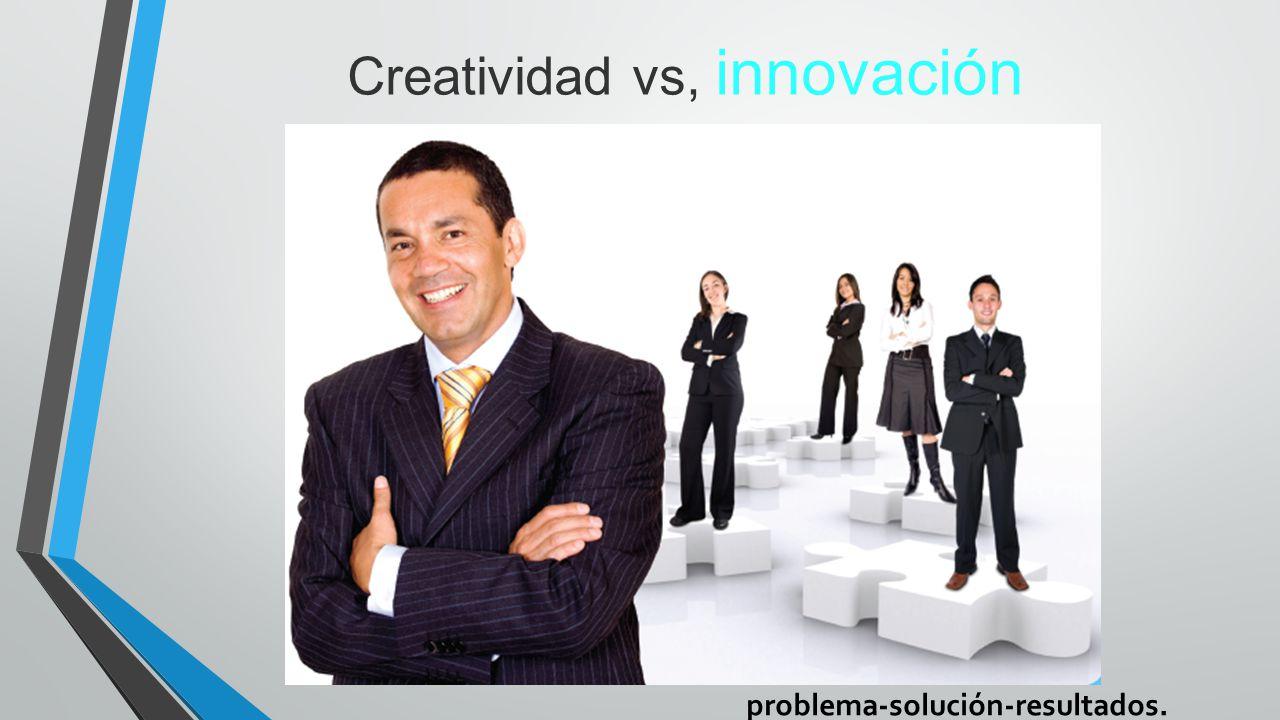 Creatividad vs, innovación