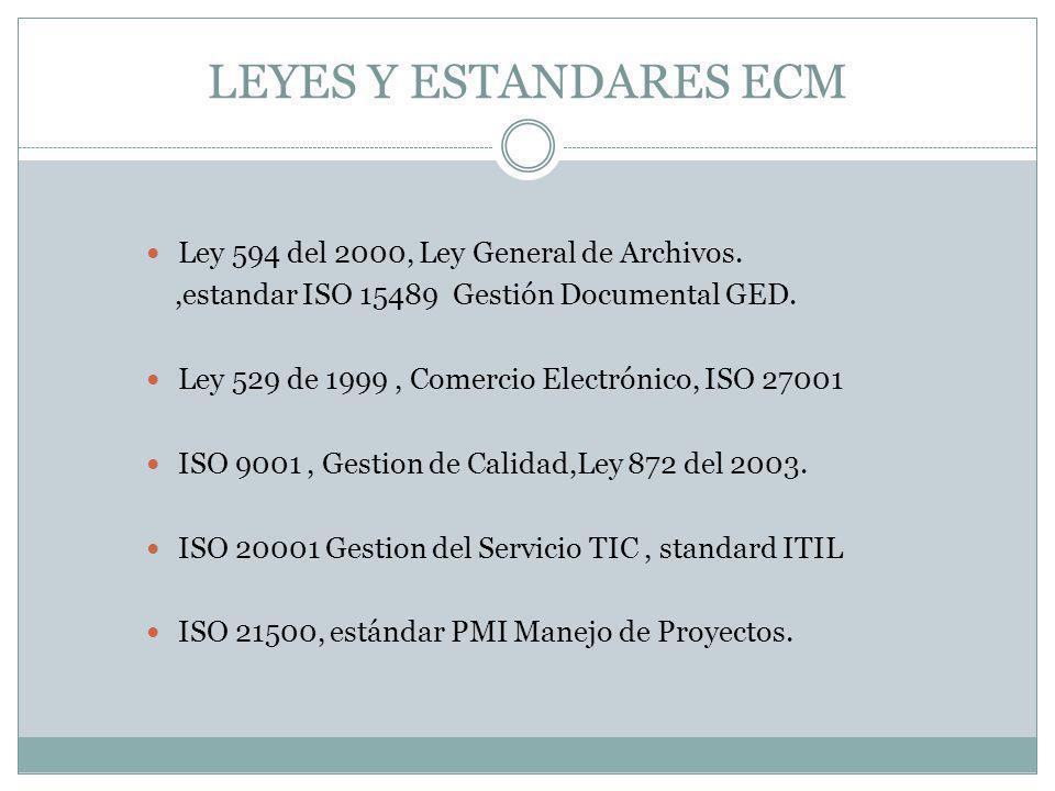 LEYES Y ESTANDARES ECM Ley 594 del 2000, Ley General de Archivos.