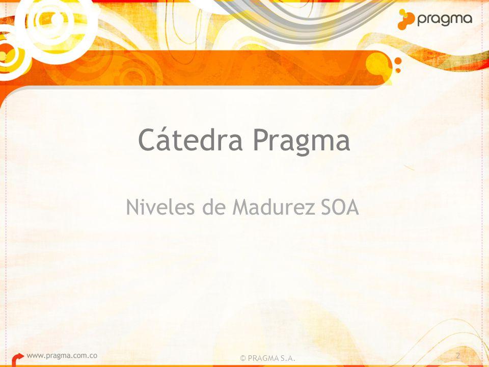 Cátedra Pragma Niveles de Madurez SOA © PRAGMA S.A.