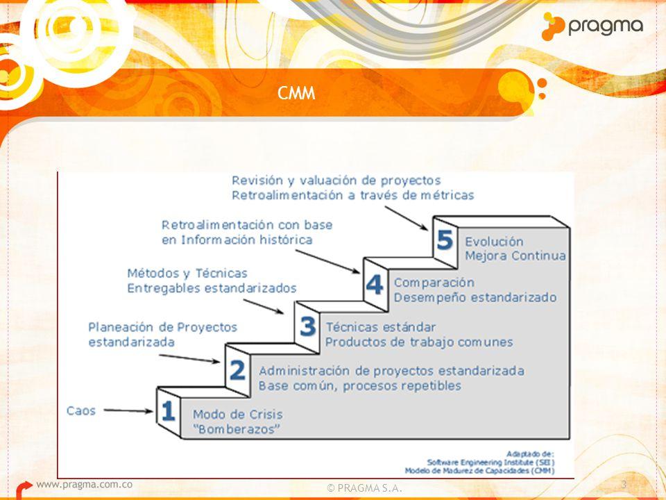 CMM CMM: Capability Maturity Model Critica: