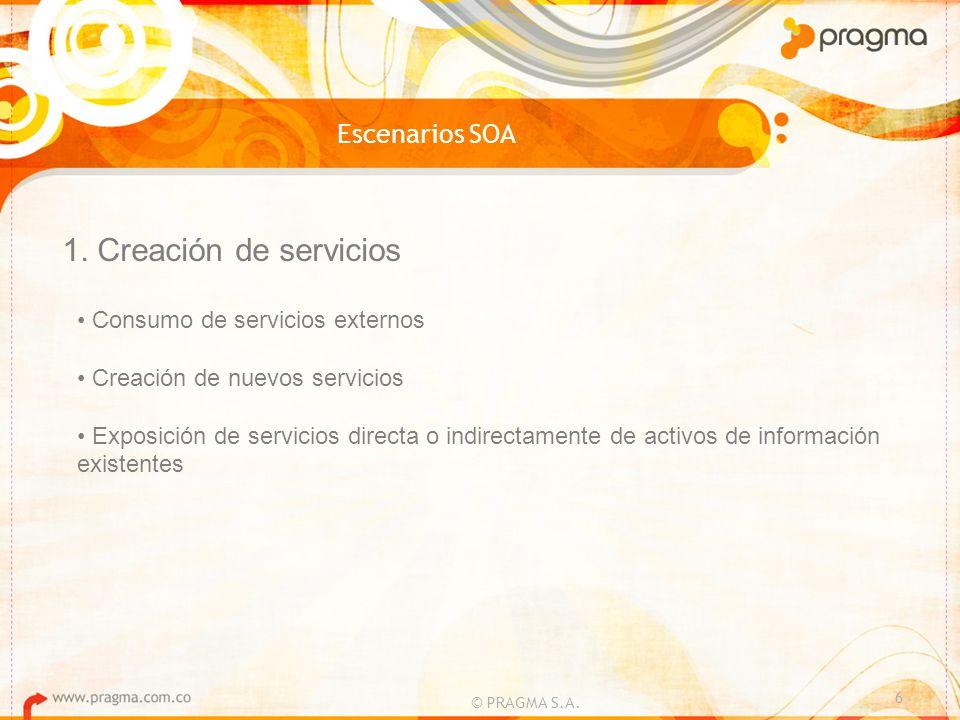 1. Creación de servicios Escenarios SOA Consumo de servicios externos