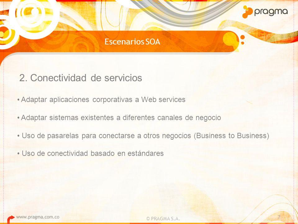 2. Conectividad de servicios