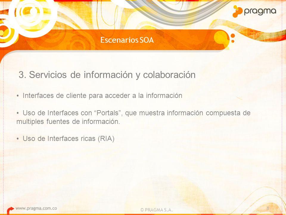 3. Servicios de información y colaboración